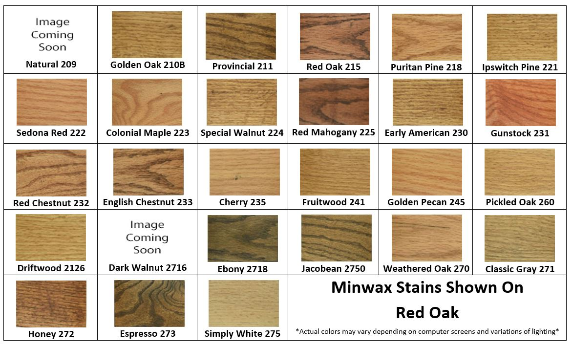Red Oak Minwax Stain Samples