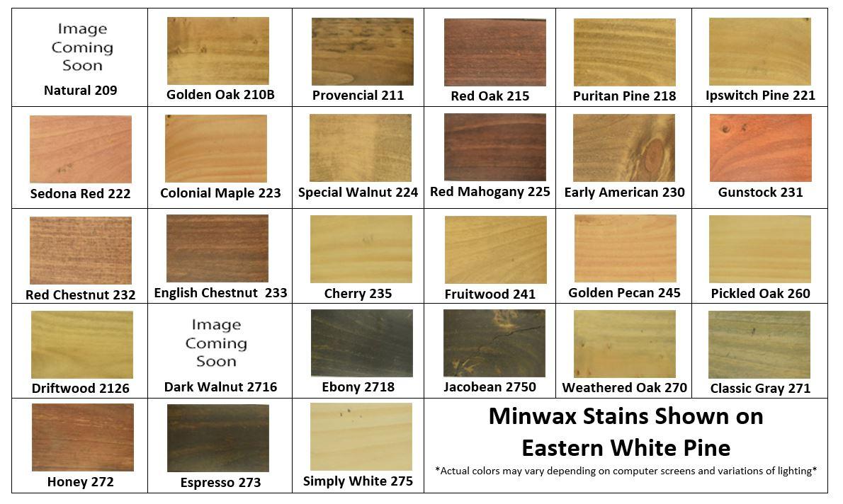 Eastern White Pine Minwax Stain Samples