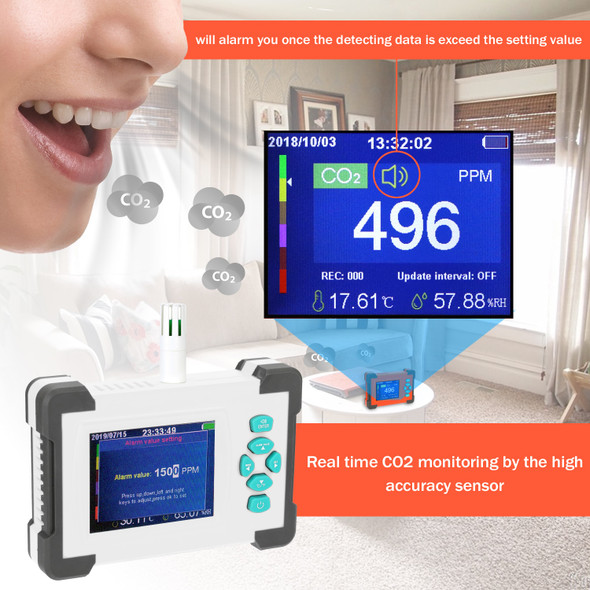 CO2 Detector Tester Digital Carbon Dioxide Meter Air Quality Detector with Storagecase Air Quality Monitor