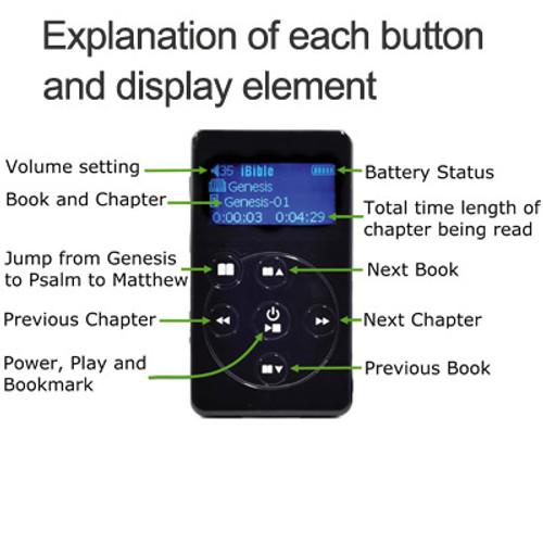 Button diagram - NIV Audio Bible player, NIV MP3 Electronic Audio Bible player