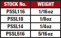 chart shows Pro Series Slender Spoon stock number by weight