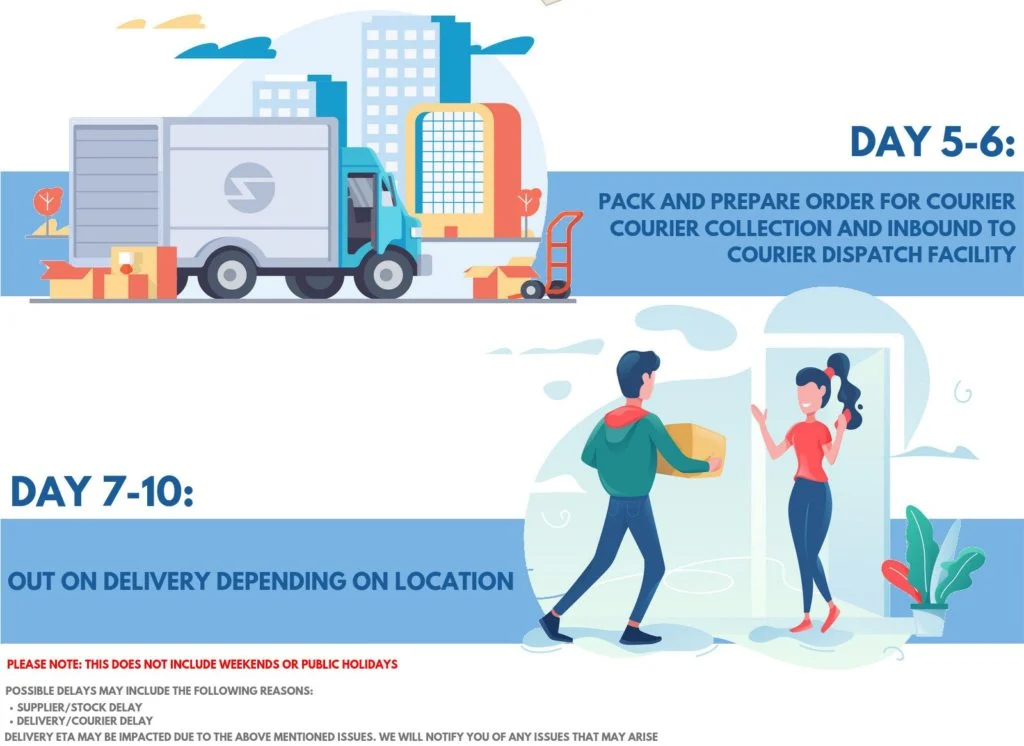 delivery-process-2-1024x746.png