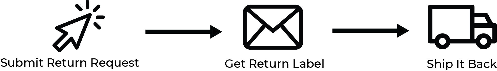returnpolicygraphic2.png