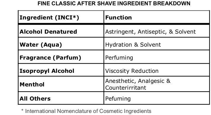 classic-after-shave-breakdown.jpg