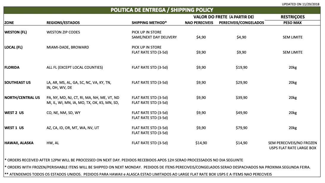 brazil-at-your-door-shipping-policy.jpeg