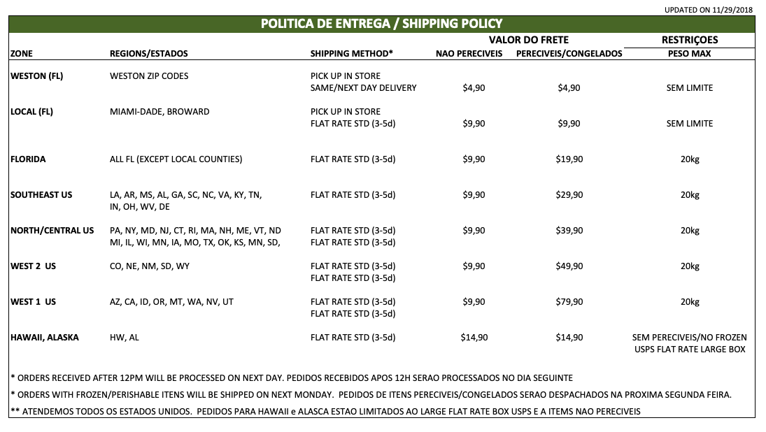 brazil-at-your-door-shipping-policy.png