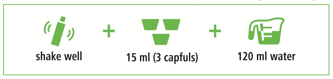 Herbalife AloeMax - Directions for Use