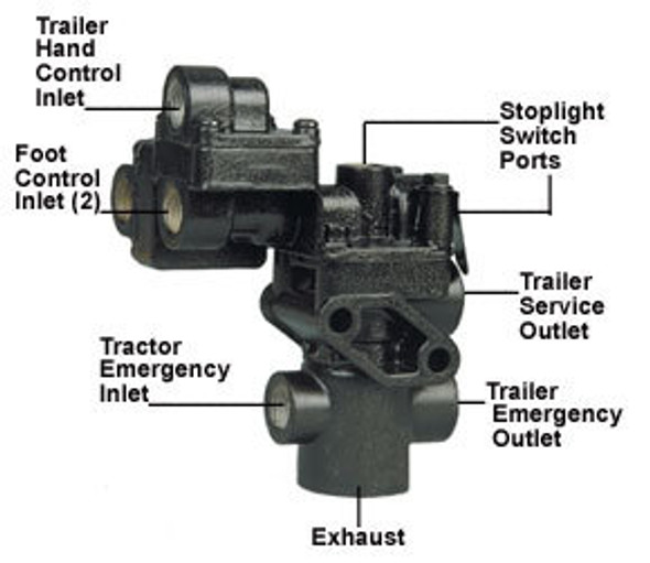 Tractor Protection Valve