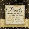 Family Poster Print by Jennifer Pugh - Item # VARPDXJP2102