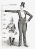 Franz Winkelmeier, Aka Giant Of Friedburg-Lenga 1860 PosterPrint - Item # VARDPI2220520