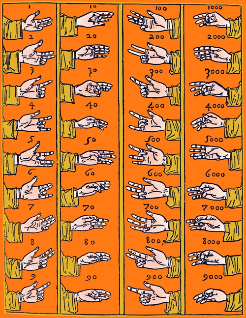 Medieval Dactylonomy, Finger Counting Poster Print by Science Source - Item # VARSCIBY1630
