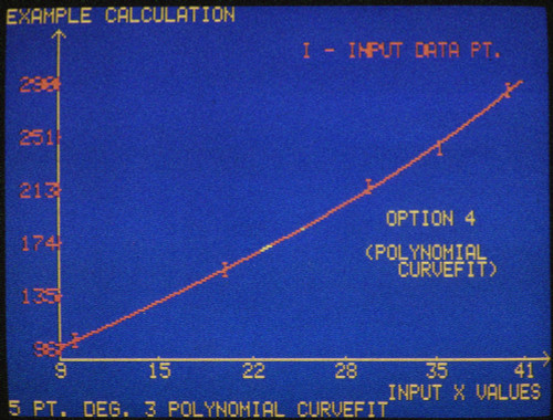 Business Software, C1983. /Nsample Line Graph Of Super Plotter Graphics Software, Displayed On An Apple Ii Computer, C1983. Poster Print by Granger Collection - Item # VARGRC0115032