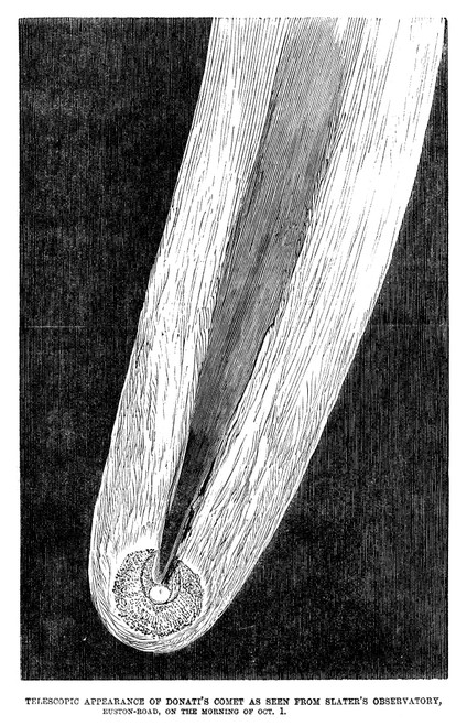 Donati'S Comet, 1858. /Ntelescopic View Of Donati'S Comet As Seen From The Observatory Of Thomas Slater In London, England, On 1 October 1858. Contemporary English Wood Engraving. Poster Print by Granger Collection - Item # VARGRC0267918