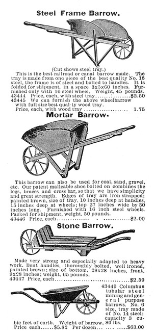 Wheelbarrows, 1895./Nfrom The Montgomery Ward & Co. Mail-Order Catalog Of 1895. Poster Print by Granger Collection - Item # VARGRC0040416