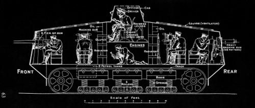 World War I: German Tank. /Nbritish Diagram Of A German A7V Tank Used During World War I, 1918. Poster Print by Granger Collection - Item # VARGRC0183908