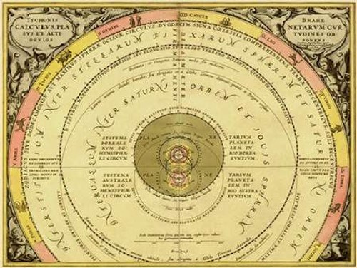 Maps of the Heavens: Tychonis Brahe Calculus PlanetaMaps Poster Print by Andreas Cellarius - Item # VARPDX450096
