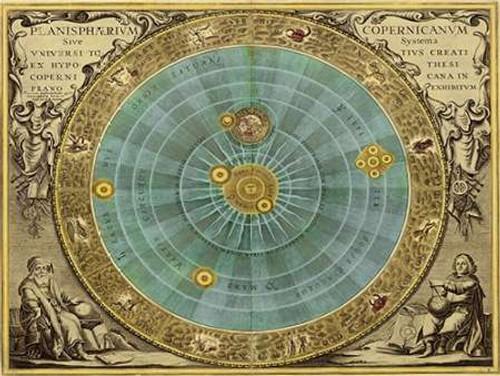 Maps of the Heavens: Planisphaerium Copernicanum Poster Print by Andreas Cellarius - Item # VARPDX450092