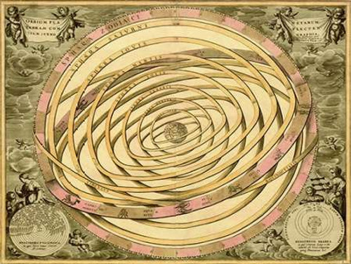 Maps of the Heavens: Orbium PlanenaMaps Poster Print by Andreas Cellarius - Item # VARPDX450091