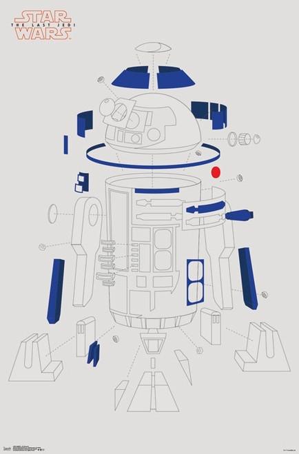 Star Wars The Last Jedi - R2 Blowout Poster Print - Item # VARTIARP14963