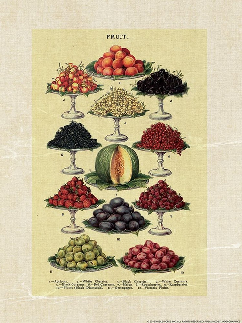 Beetons 1 Poster Print by Inc. Nobleworks - Item # VARPDXNOB26