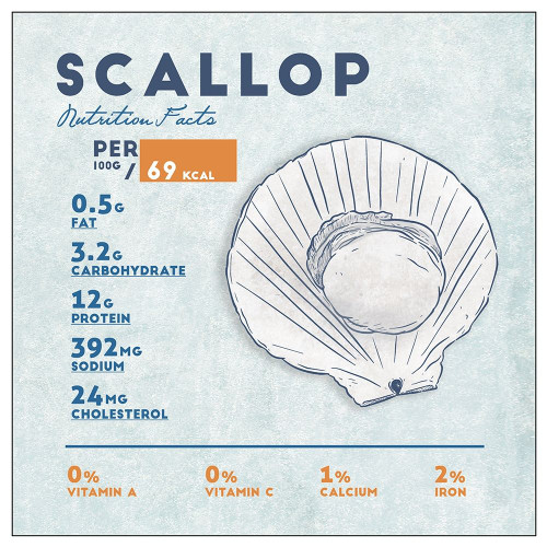 Scallop Nutrition Facts Poster Print by Anonymous Anonymous - Item # VARPDXFAF1282