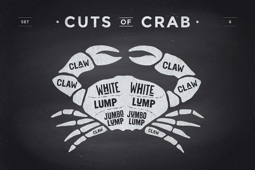 Cuts of Crab  Poster Print by Foxys Graphics Foxys Graphics - Item # VARPDXFAF1308