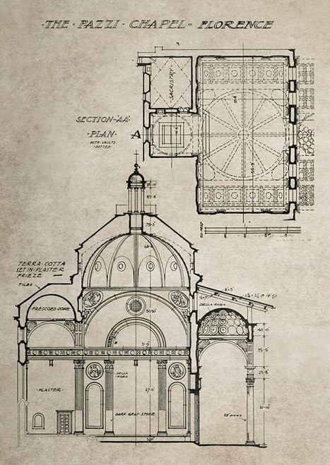 Italian Renaissance Architectural Section Chart Ib Poster Print by Anonymous Anonymous - Item # VARPDXFAF1445B