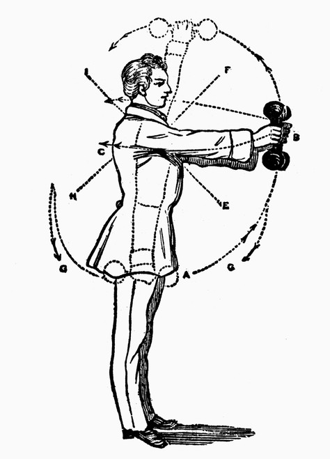 Exercise, 19Th Century. /Nweight Training With Dumbbells
