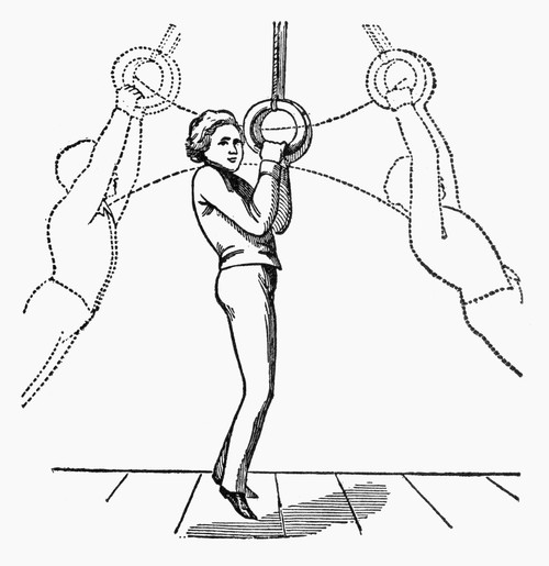 Exercise, 19Th Century. /Nusing Rings. Illustration From A