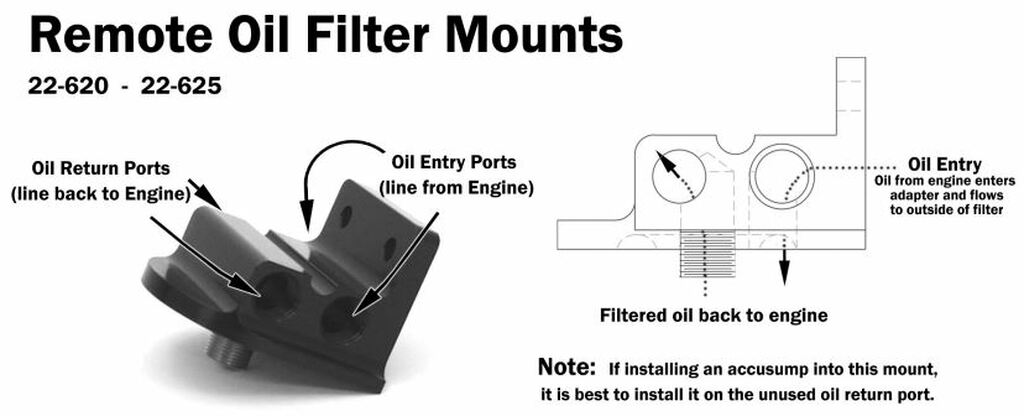 Oil Filter Mount Drawing