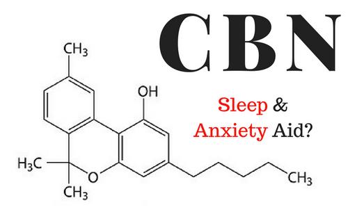 1 Gram CBN (cannabinol) Distillate