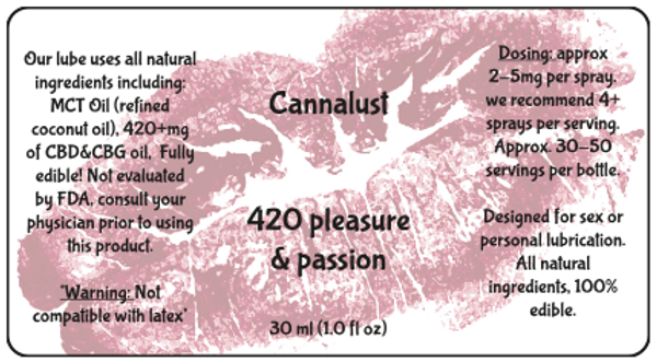 Cannalust CBD&CBG Lube- 420mg