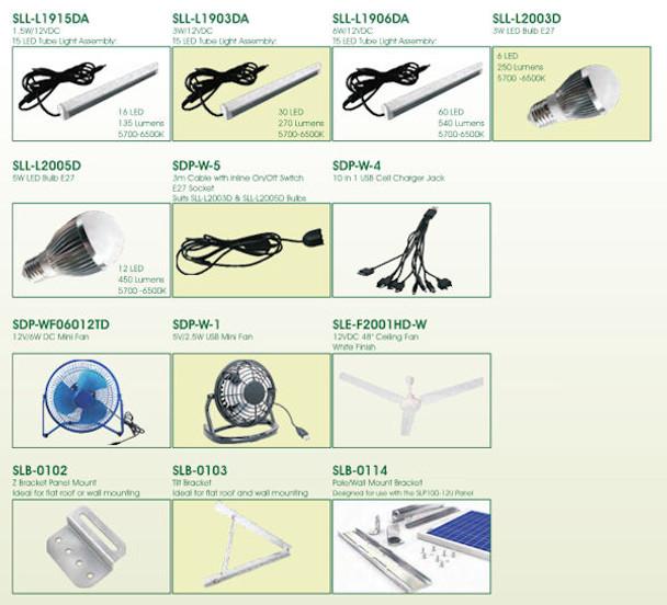 SolarLand SPD-W-1 - USB 2.5W Mini Fan