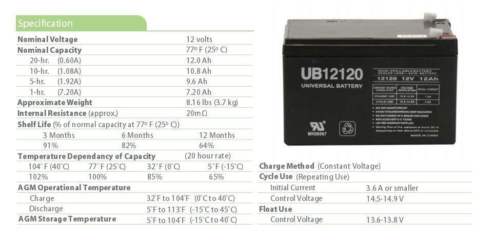 universal-power-12v-12ah-agm-battery-specs.jpg