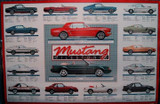 FORD MILESTONE MUSTANG POSTER NEW OLD STOCK MUSTANG MAN CAVE MUST!