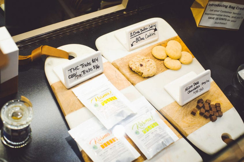 Nursing Note: Edibles as a delivery system