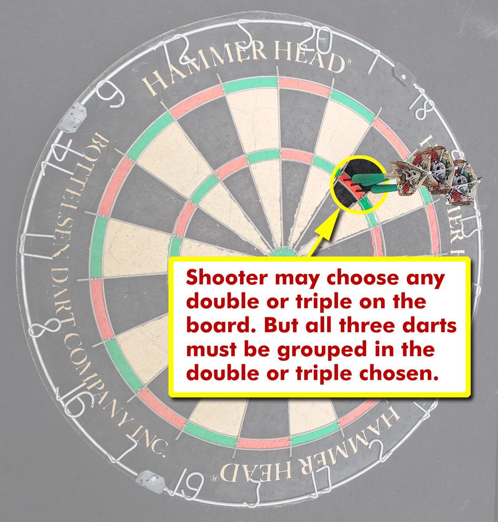dart-grouping.jpg
