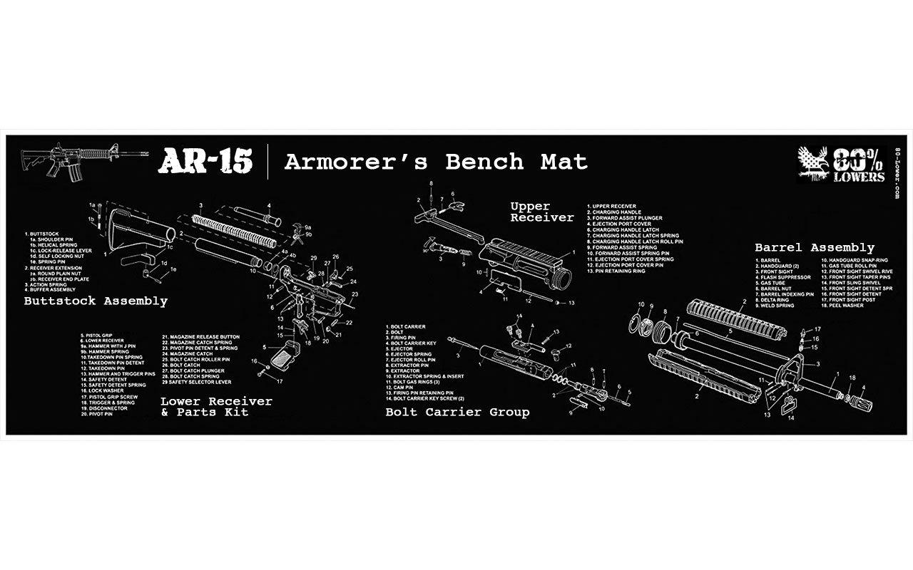 Ar 15 Build Mat