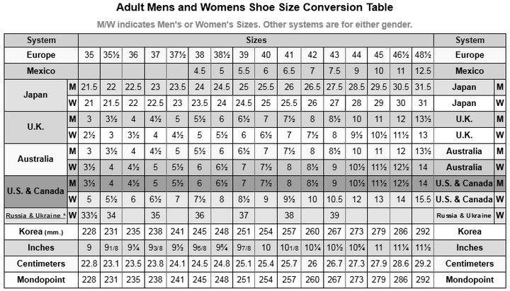 size-chart-per-fidem.jpg
