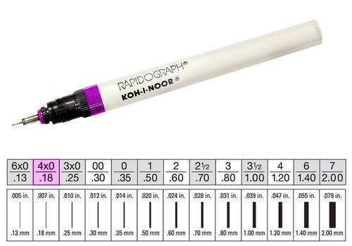 509002, Rapidiograph Technical Pen, 4x0
