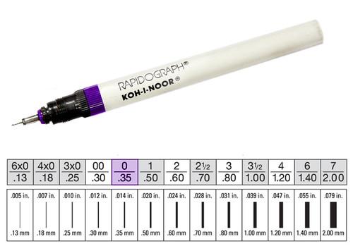 509005, Rapidiograph Technical Pen, 0-0