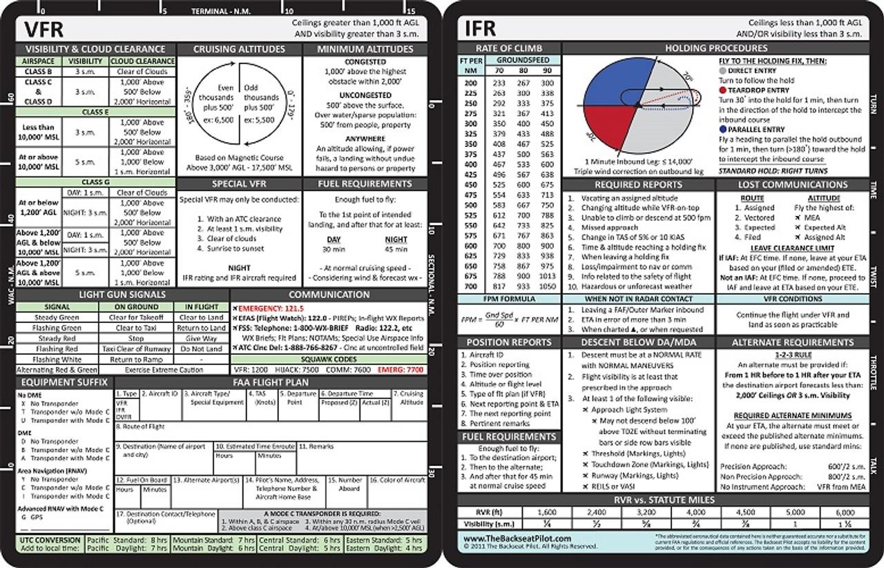 Backseat Pilot VFR & IFR Reference Card