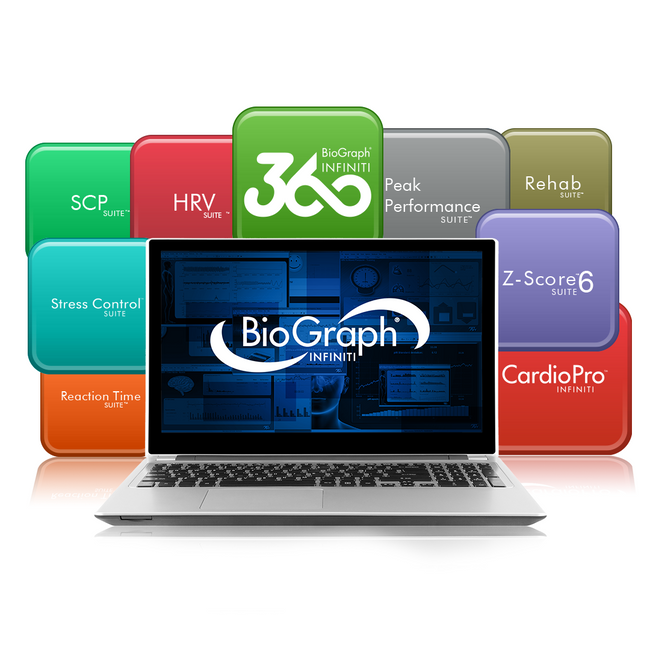 BioGraph Infiniti Software Platform - T7900