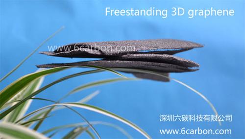 Freestanding 3D Graphene Foam - 10mm*10mm