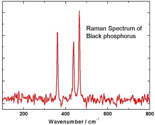 blackphosphorus-raman.jpg