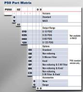 "BelGAS,  1/4"" P50 Regulator, NACE Service"