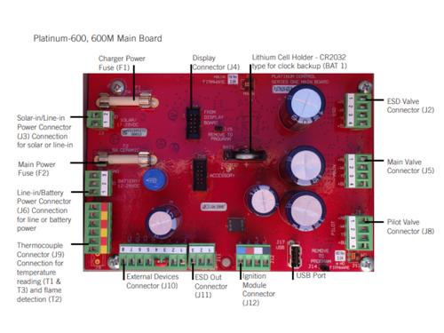 Platinum Control Board