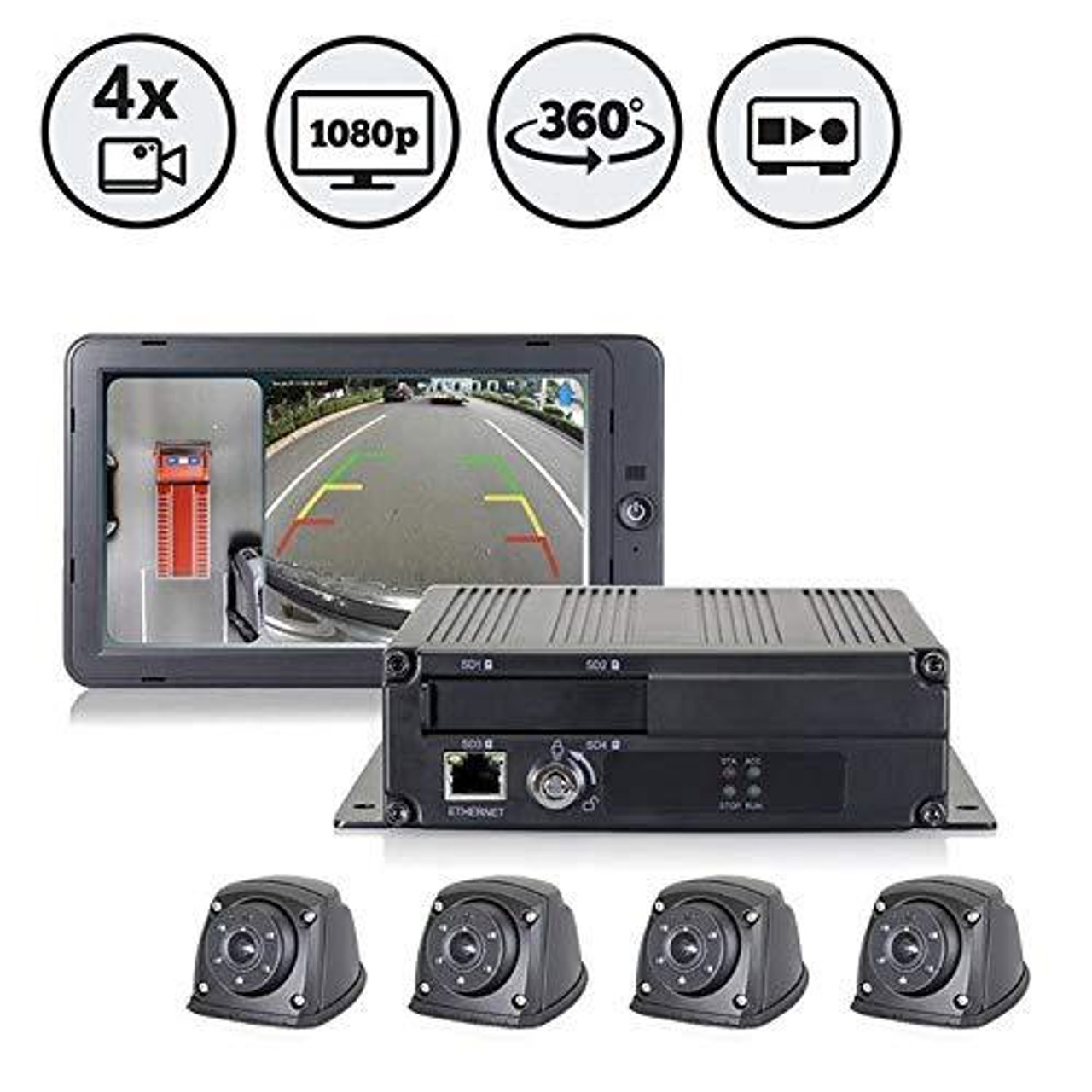 1080P HD 360° Camera System with Built-in Recording (RVS-77555)