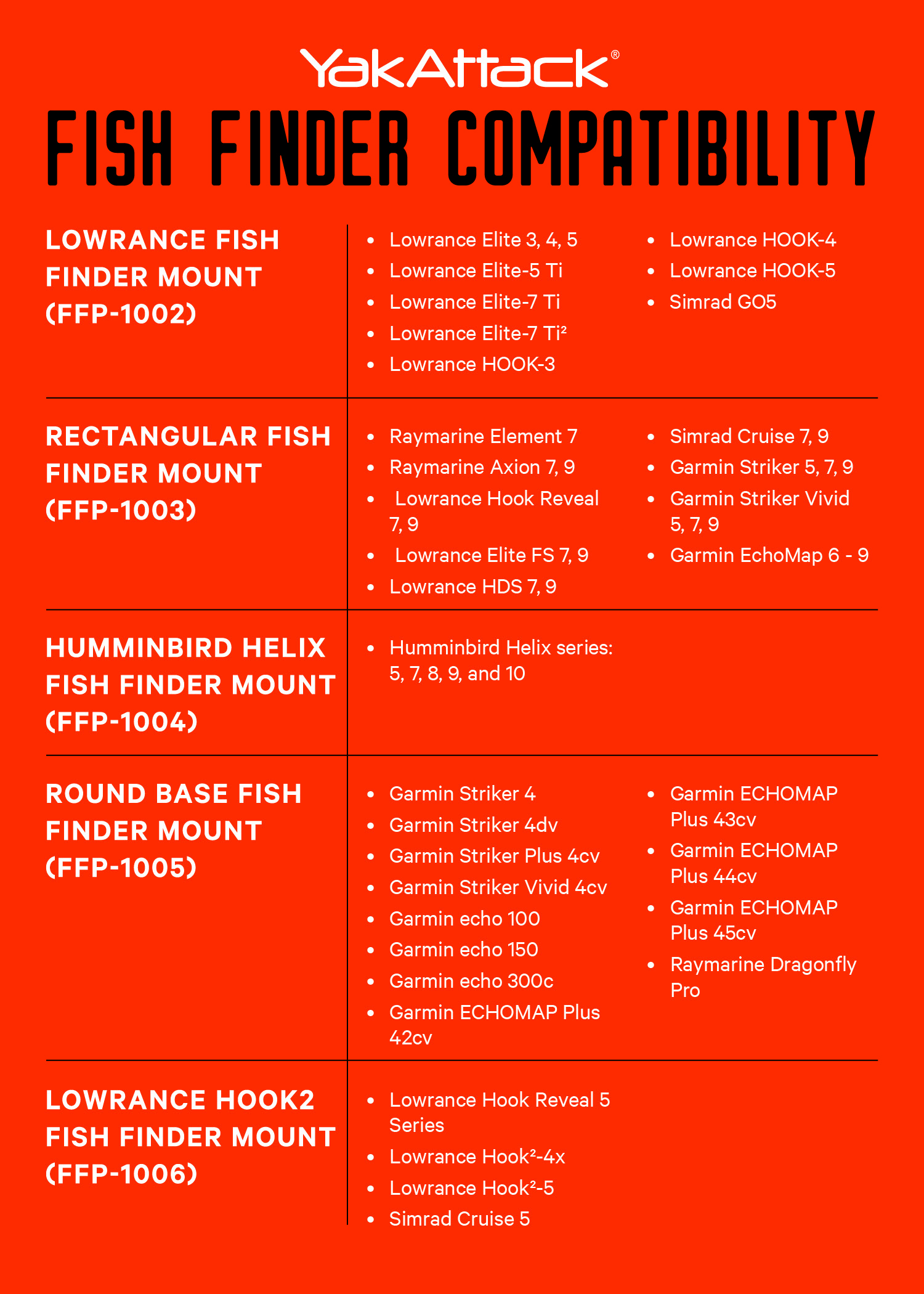 fishfindermountcompatibility.jpg
