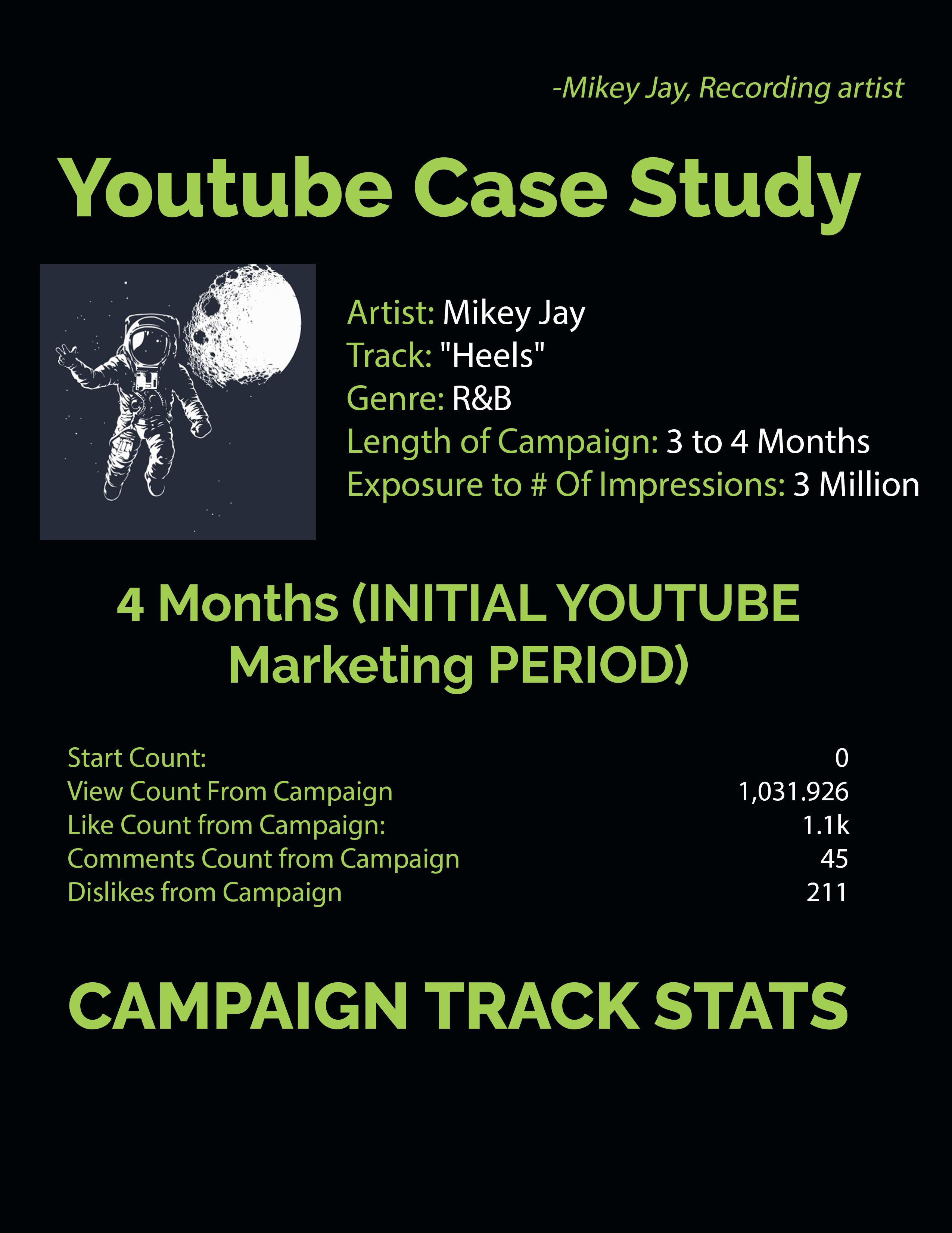 youtube-case-study1.jpg